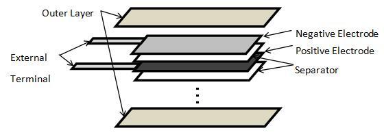 panasonic-bendable-battery-1